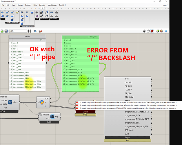 Speckle Object Error due to Character